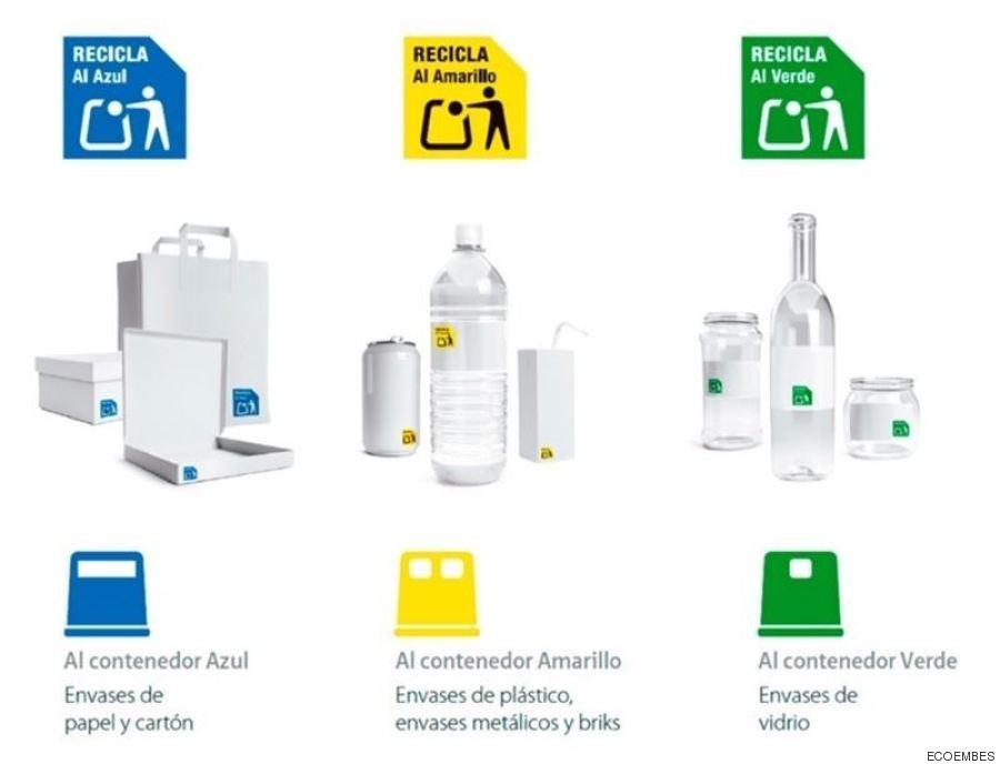 la nueva simbología del reciclaje