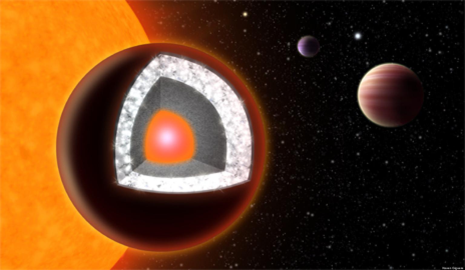 Diamond Planet '55 Cancri E' Orbits Sunlike Star 40
