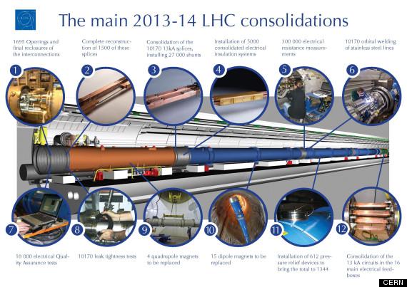 lhc repair