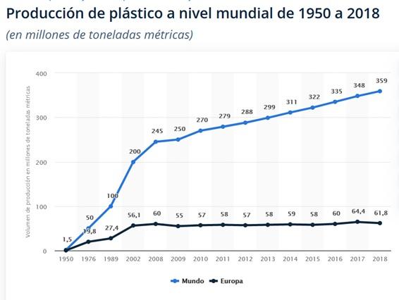 produccion-plastico