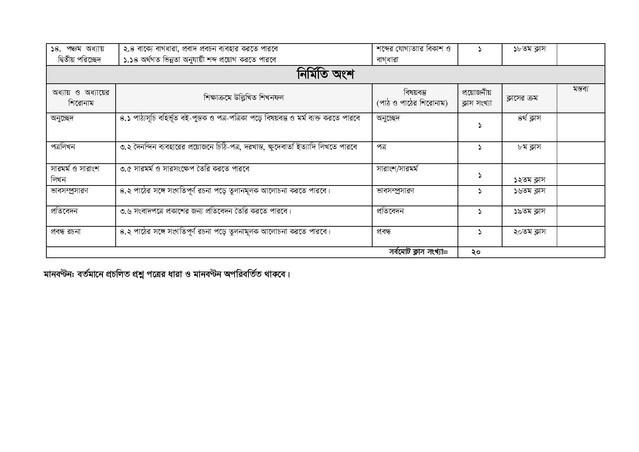SSC-Bangla-2nd-Paper-2021-page-003
