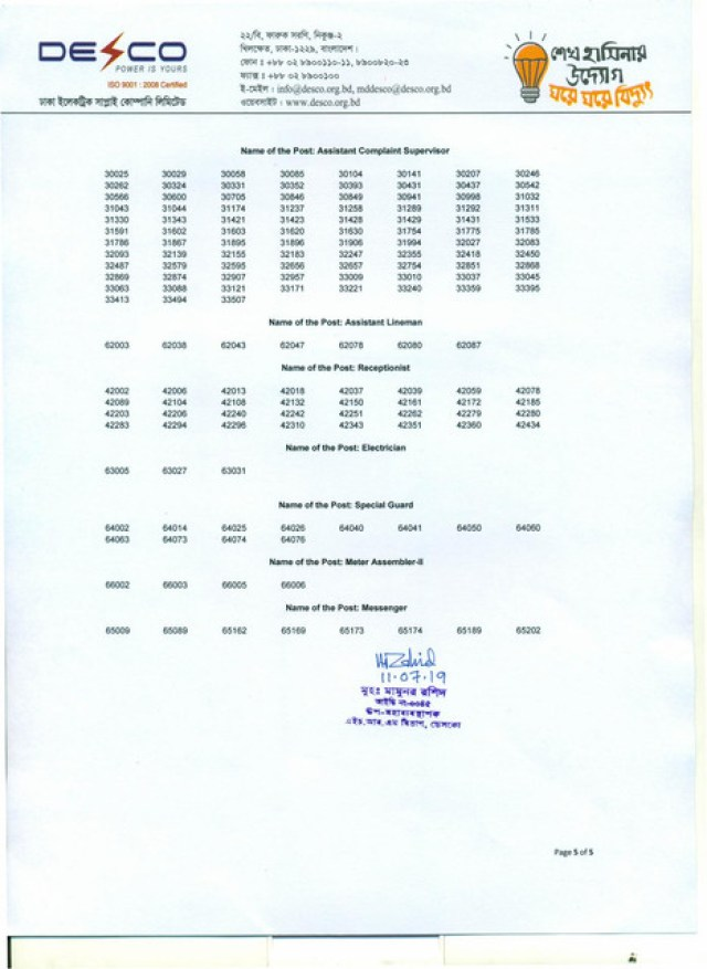 DESCO Written Exam Result
