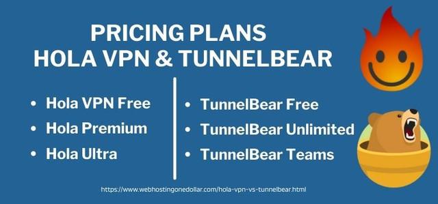 tunnelbear-vs-hola-vpn-pricing-plans