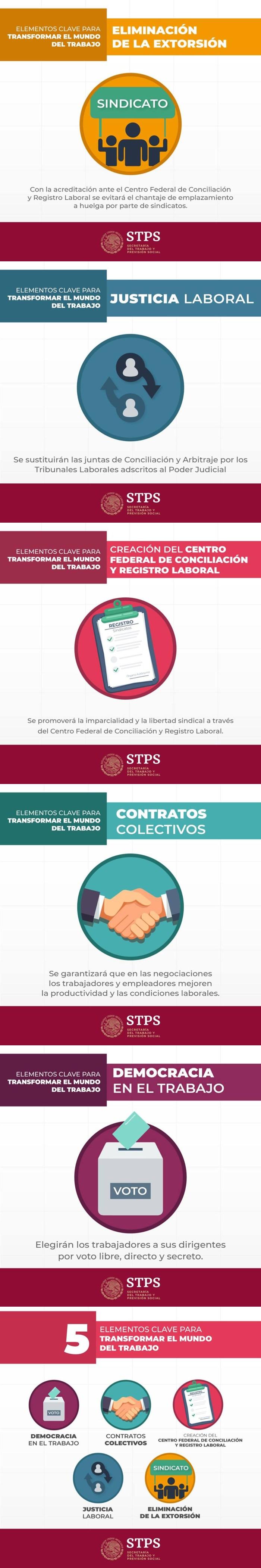 #ReformaLaboral