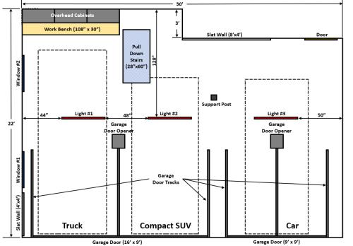 small resolution of 3 car garage wiring diagram wiring diagrams konsult 3 car garage wiring diagram