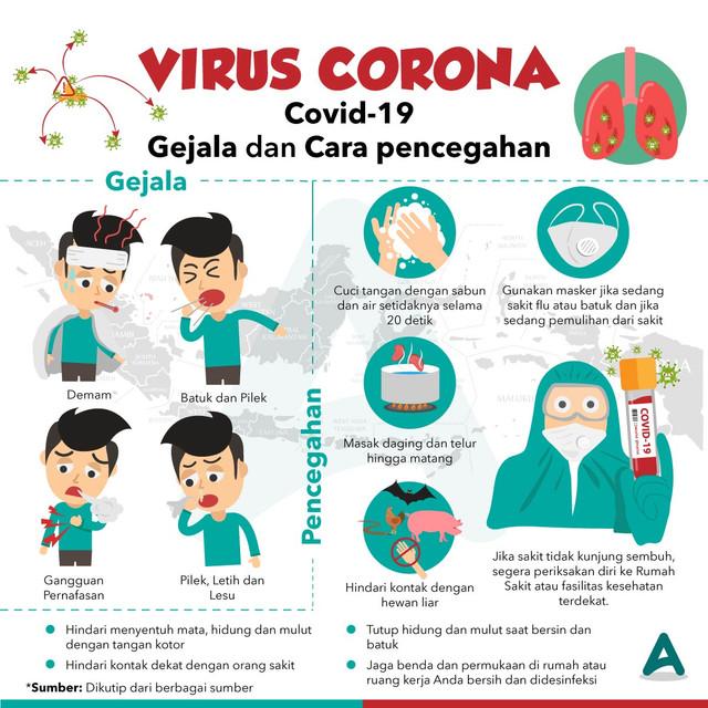 5 Cara Lindungi Orang Tua dari Risiko Penularan Virus Corona