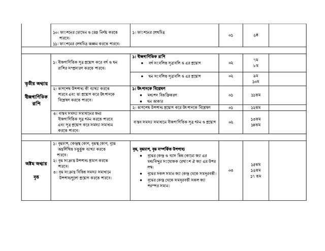 SSC-Math-2021-page-003