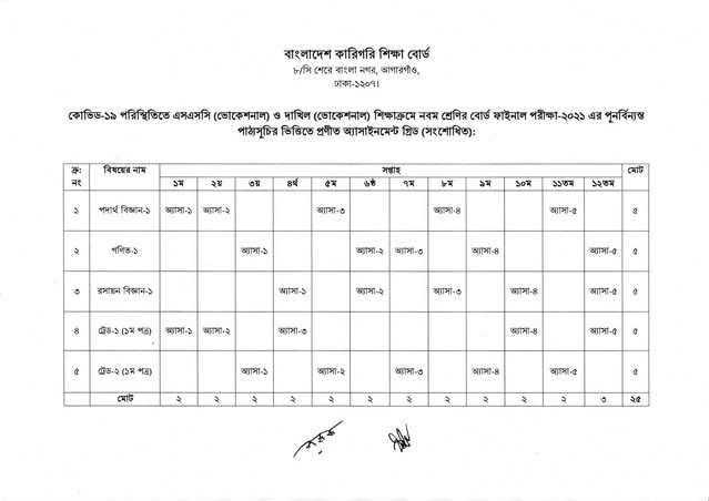 SSC Dakhil / Vocational Assignment Routine Grid 2021 PDF Download