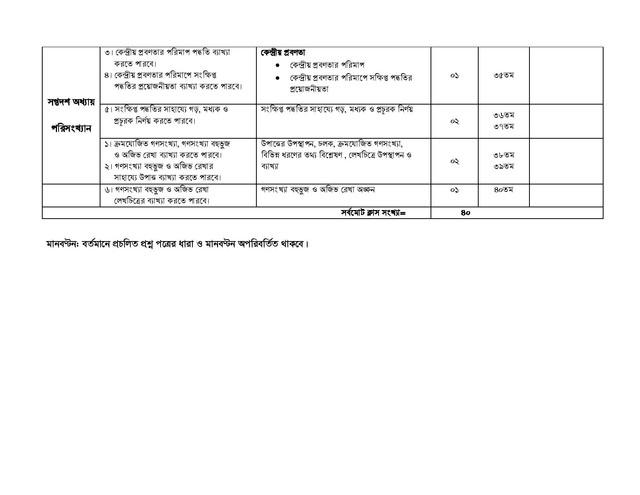 SSC-Math-2021-page-006