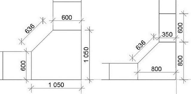 Размер угловых шкафов