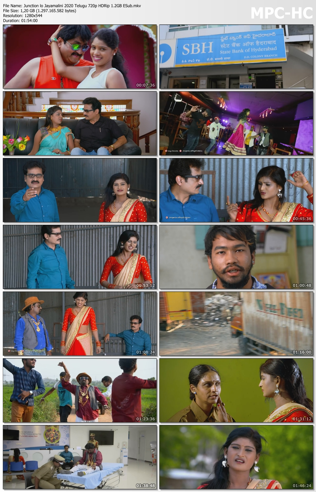 Junction lo Jayamalini 2020 Telugu 720p HDRip ESub 1.2GB
