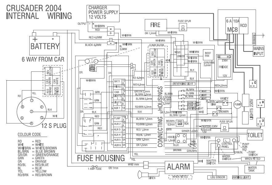 Practical Caravan: Electrical system 12v / 240v confused