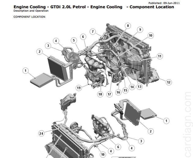 Range Rover Evoque (L538; 2011–2013) Workshop Manual
