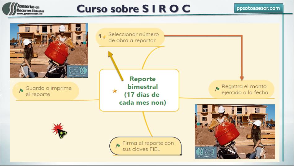 #SIROC debes
