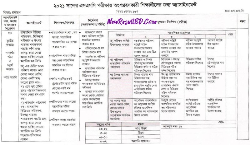SSC-Chemistry-5th-Week-Assignment-