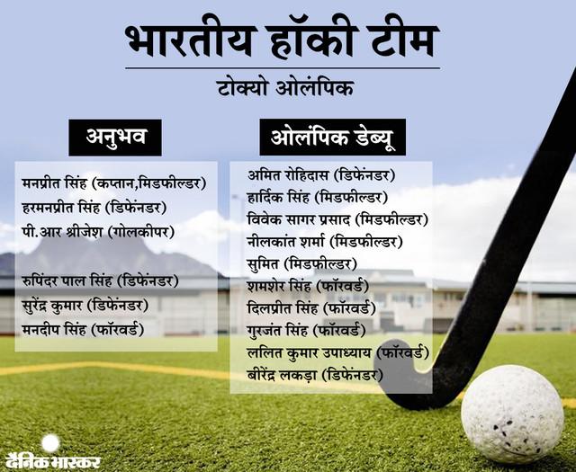 hockey-India