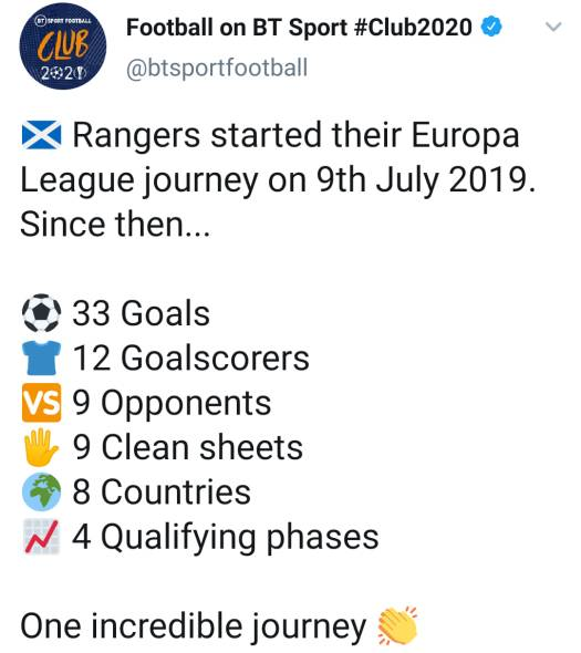 https://i0.wp.com/i.ibb.co/p0642zd/Rangers-started-their-Europa-League-jounrey-on-9th-Jluy-2019-Since-then.jpg?resize=525%2C590&ssl=1