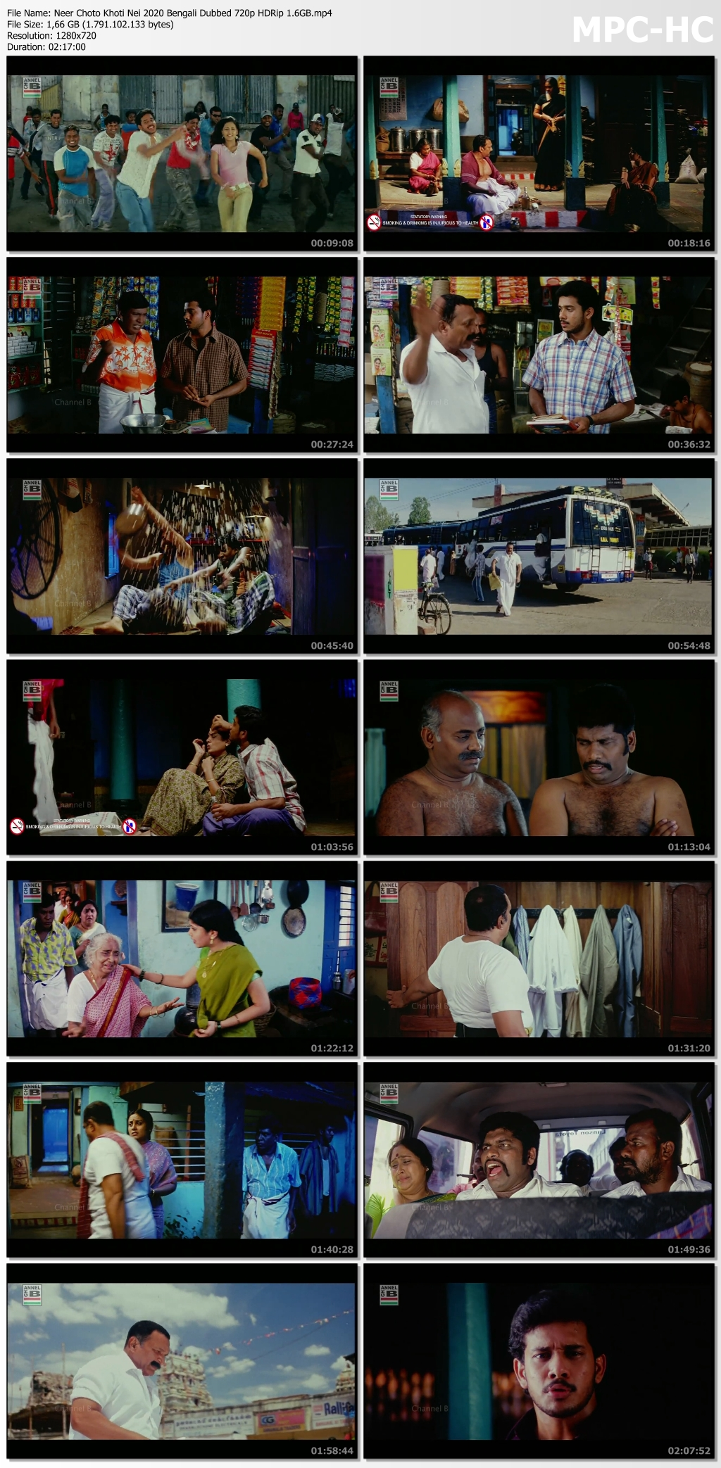 Neer-Choto-Khoti-Nei-2020-Bengali-Dubbed-720p-HDRip-1-6-GB-mp4-thumbs