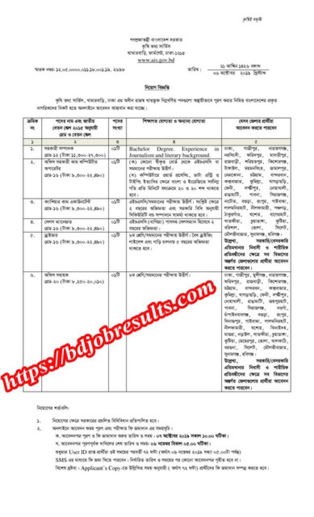 AIS-Job-Circular-2019-page-001