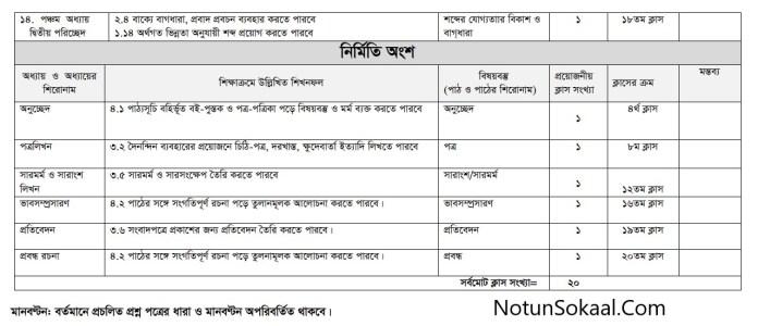 ssc-bangla-2nd-paper-syllabus-2