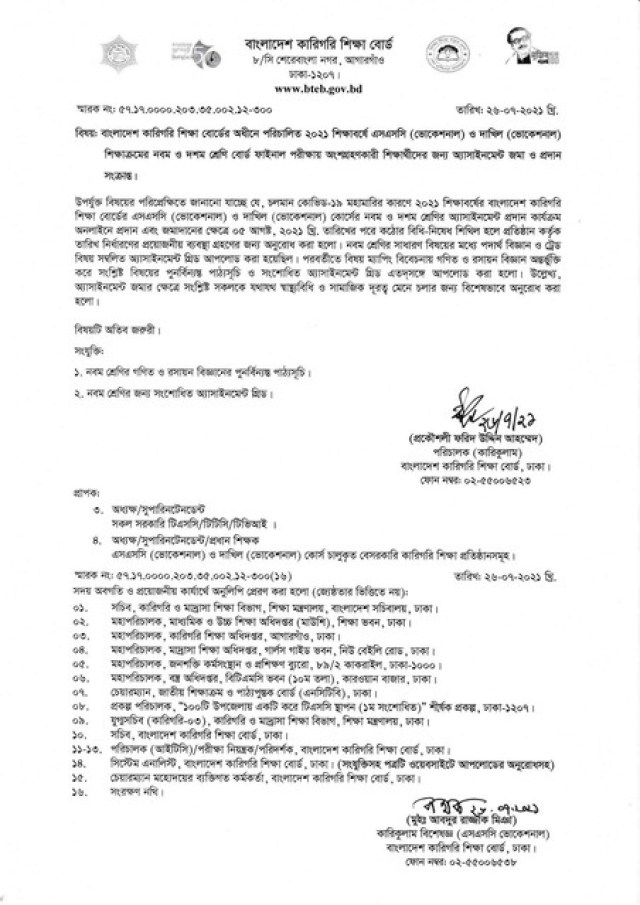 SSC Vocational Assignment Answer 2021 PDF Download