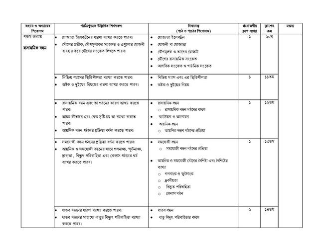 SSC-Chemistry-2021-page-004