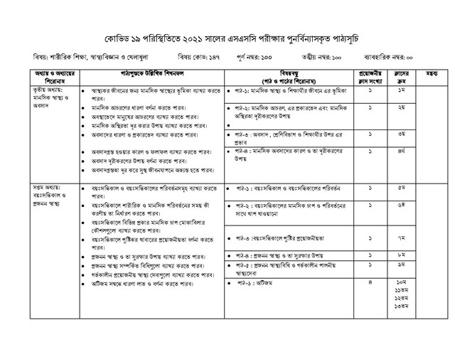 SSC-Physical-Education-2021-page-002
