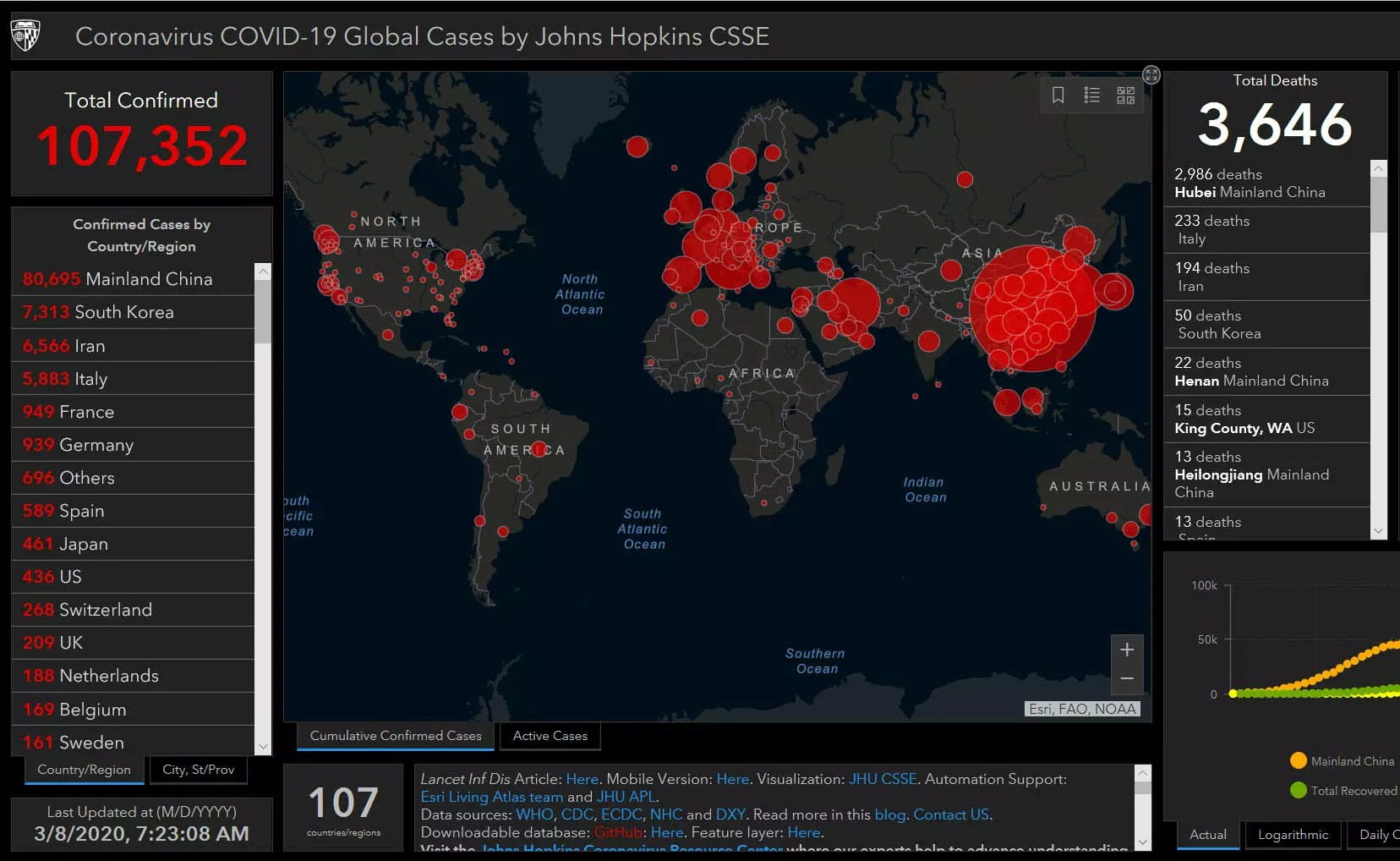REAL TIME MAP Track coronavirus cases around the world | AM 600 ...