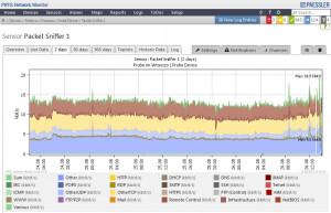 s prtg network monitor