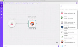 Ananas Analytics Desktop náhled pro download