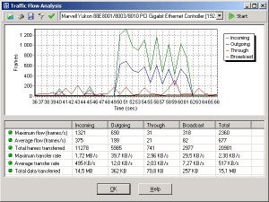 SoftPerfect Network Protocol Analyzer náhled pro download