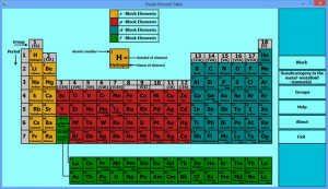 Puzzle Periodic Table náhled pro download