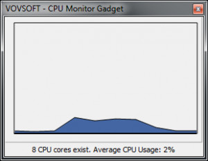 CPU Monitor Gadget náhled pro download
