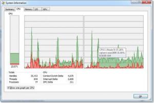 Process Explorer náhled pro download