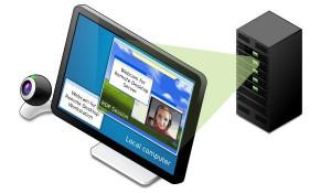Webcam for Remote Desktop Workstation náhled pro download