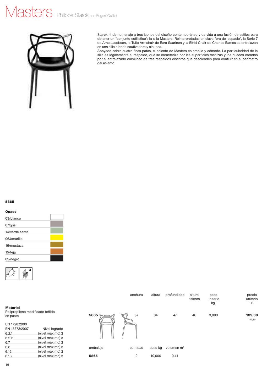 Kartell Masters silla Embalaje 2 uds acabado 5865