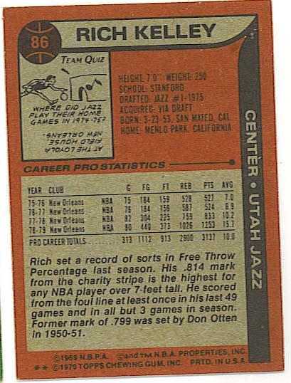 Rich Kelley - 1979-80 Topps basketball