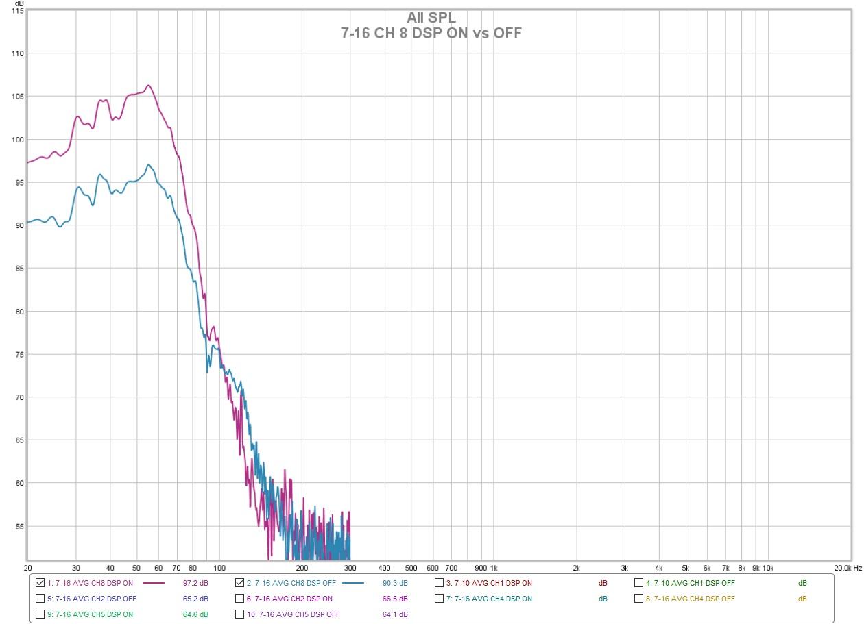 ... 2005 Scion Xb Stereo Wiring Diagram on 2005 scion xa fuse box diagram  ...