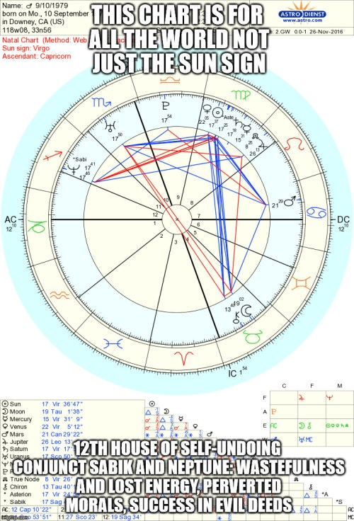 small resolution of astrological moment mankind screwed up think about this real hard guy s this chart