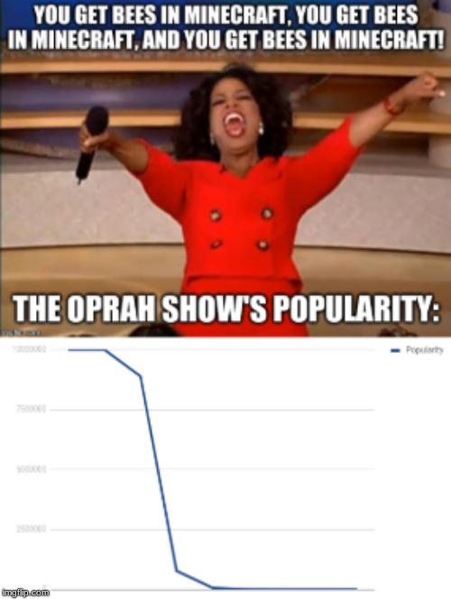 Oprah Meme Generator : oprah, generator, Image, Tagged, Oprah, Imgflip
