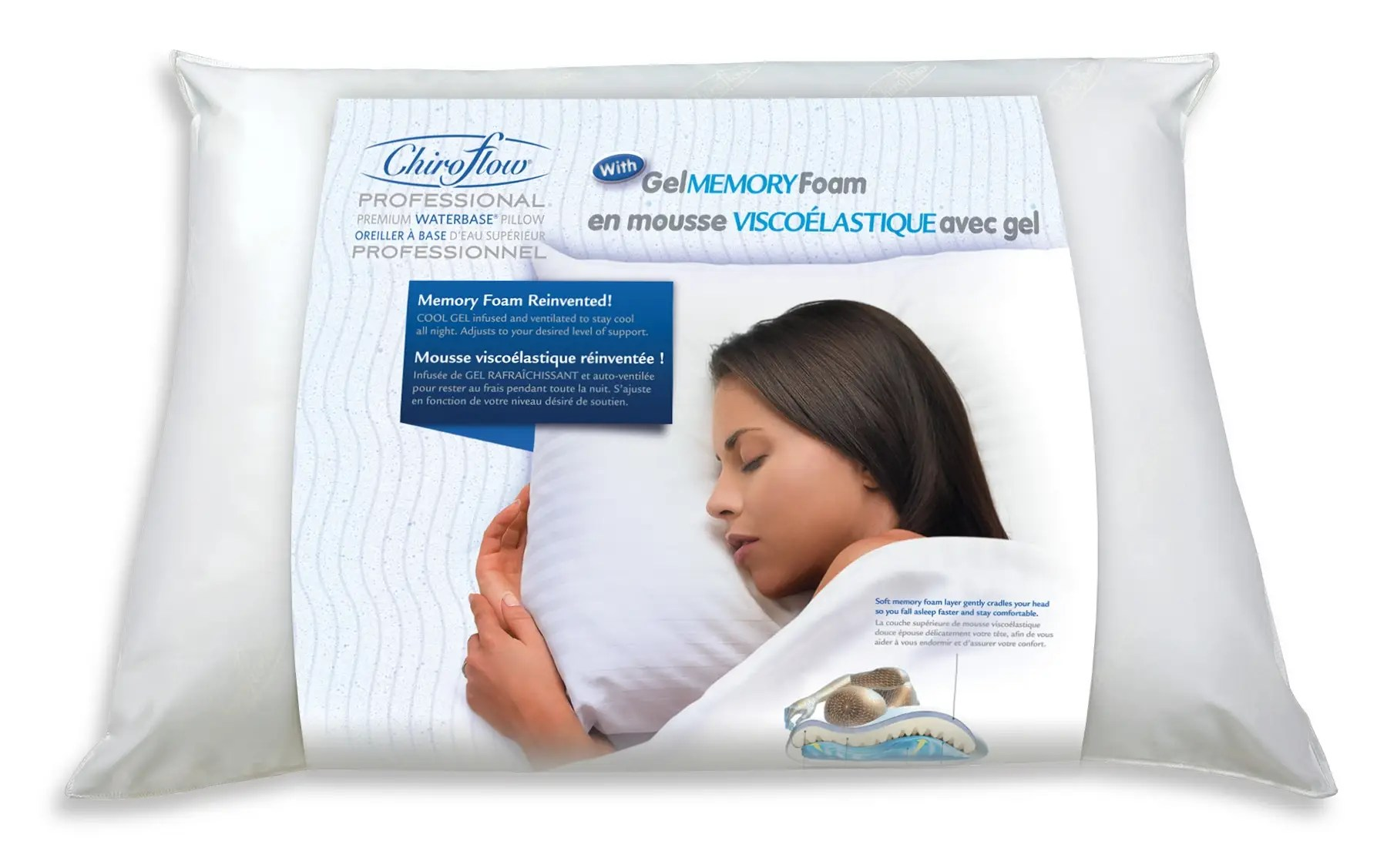 chiropractor recommends chiroflow pillow