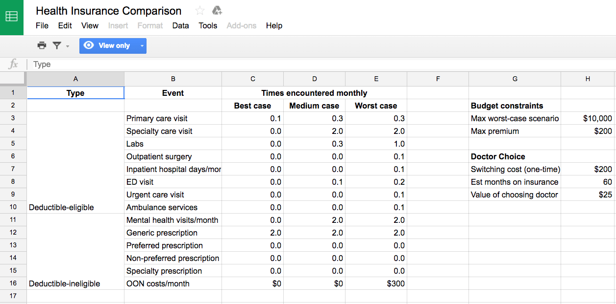 Spreadsheet For Picking A Healthcare Plan Business Insider