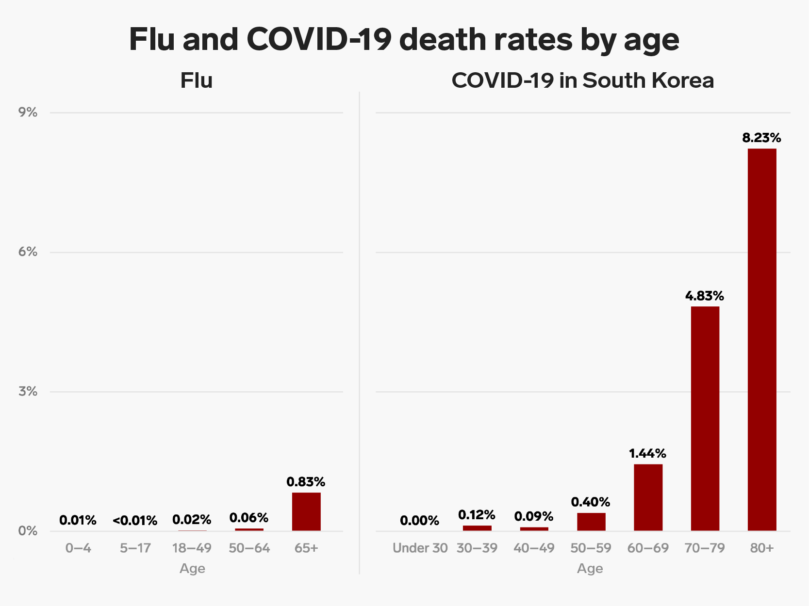 Coronavirus maps and charts show COVID-19 symptoms, spread, death ...
