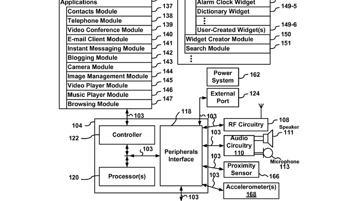 iPhone Instant Message Patent Points to Upcoming MMS