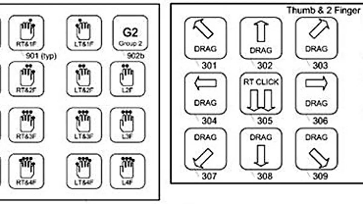 Apple's Gesture Dictionary, a Fingering Chart for Multi-Touch