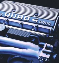 gm iron duke engine diagram [ 1200 x 675 Pixel ]