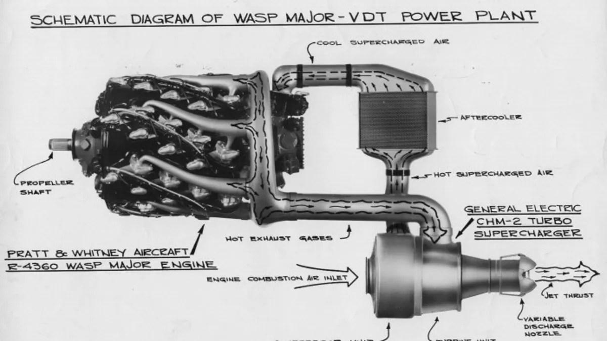 hight resolution of b 29 engine diagram