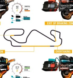f1 car diagram basic [ 1200 x 675 Pixel ]