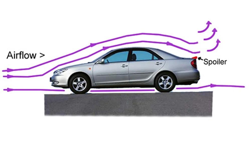 medium resolution of car engine diagram air flow