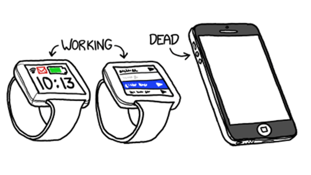 Finally, We've Found an Actual Use For Smartwatches